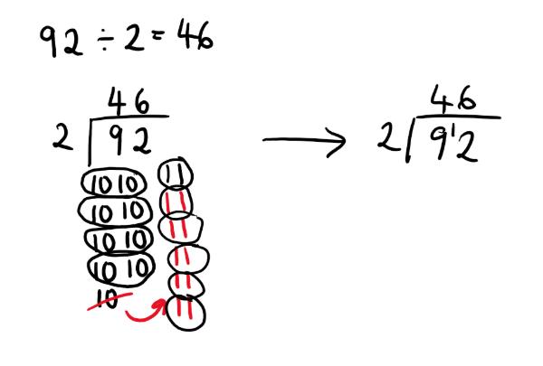 Maths_Bus_Stop_Method.PNG